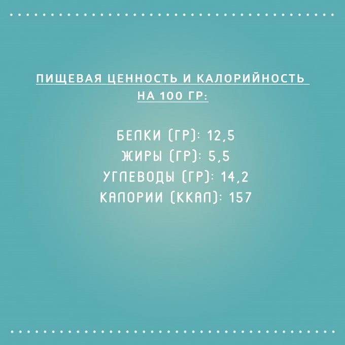 рецепт пп кексов