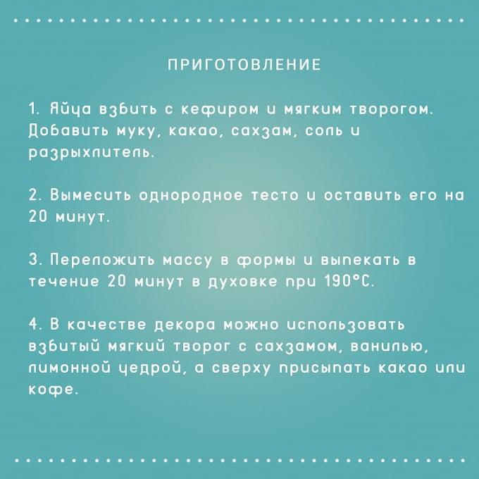 рецепт пп маффинов