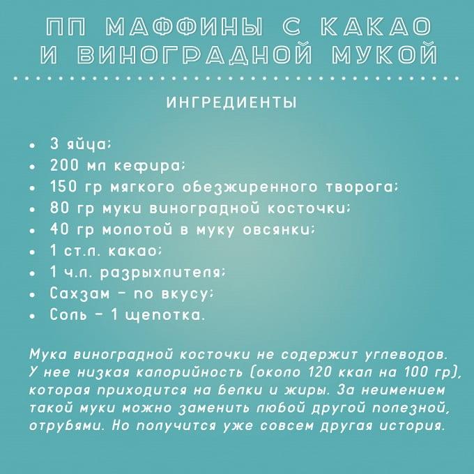 рецепт маффинов