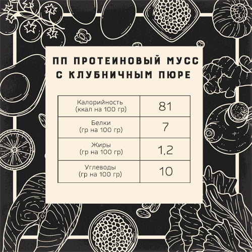 рецепт пп мусса
